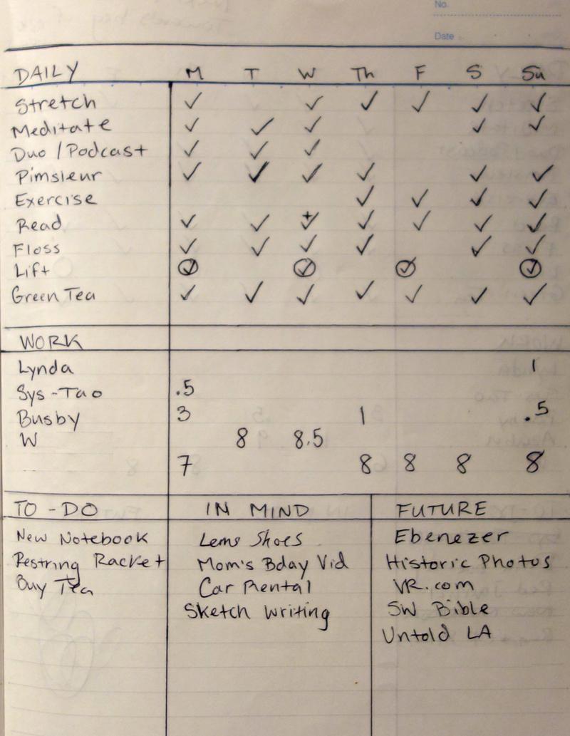 Habit-Sheet