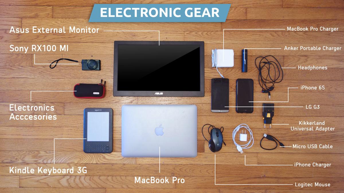 electronic-gear-1.1