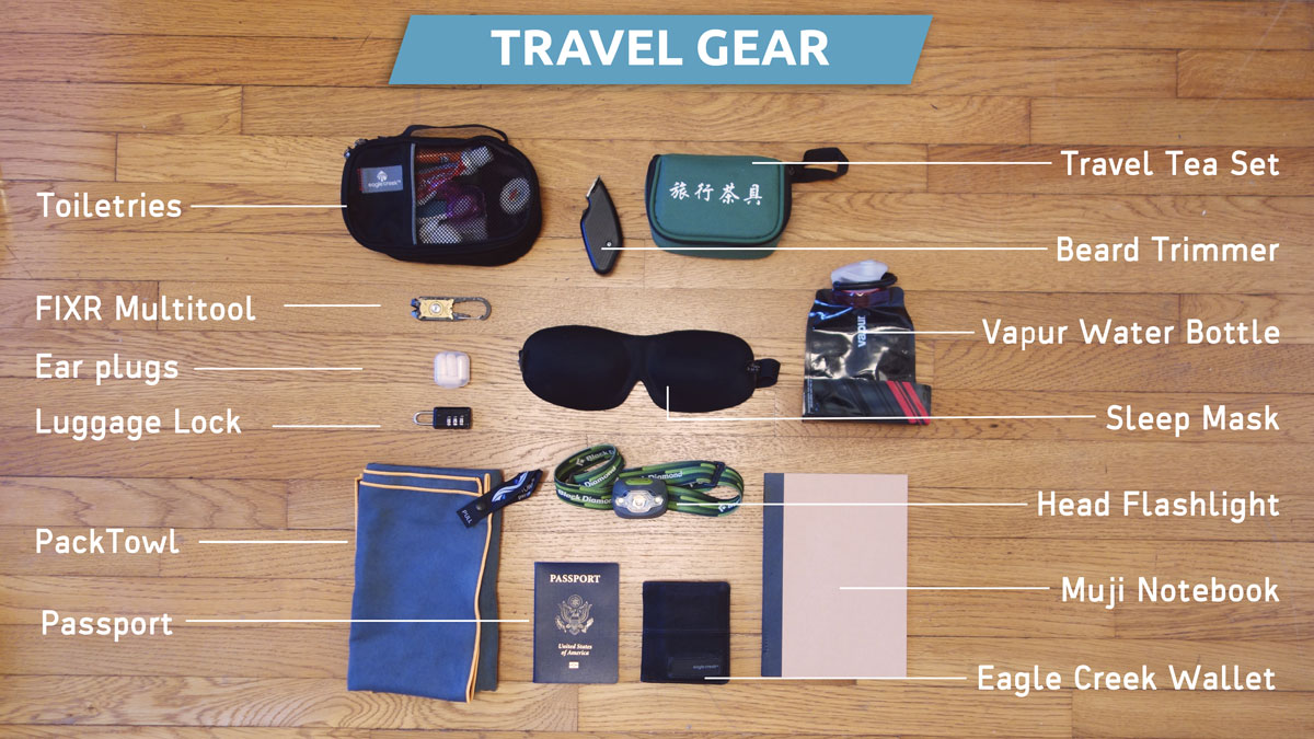 Minimalist travel pack list